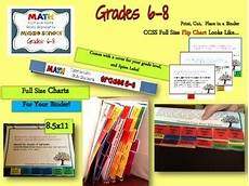 Common Core Flip Charts Math Common Core Standards Grades 6 8 Full Size Flip