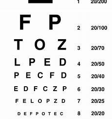 Eye Sight Chart Understanding The Eye Chart Gould Vision