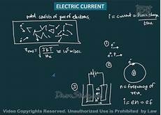 Physics Classes Iit Physics Class Xii Dronstudy Com