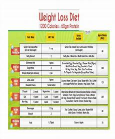 Diet Chart For 40 Year Old Indian Woman In Hindi How Long Does It Take For You To Lose Weight If You Don T
