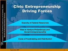 Civic Activities Definition Civic Entrepreneurship Revenue Generating Strategies