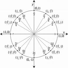 Pi Angle Chart Unit Circle Labeled With Special Angles And Values