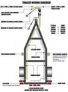 tc 4cfpt 4 wire female trailer light connector super