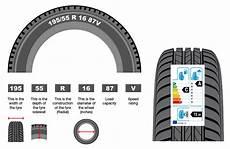 Tire Size Chart Explained Tyre Size Chart Tire Size Explained Mycarneedsa Com