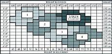 Berkshire Size Chart Ultra Sheer Control Top Berkshire 4415