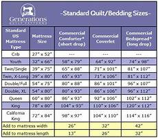 Bed Comforter Size Chart Standard Quilt Sizes Chart King Queen Twin Crib And More