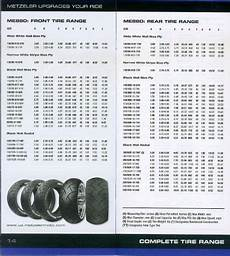 Motorcycle Tire Size Chart Motorcycle Tire Sizes Chart Tyre Size Motorcycle Tires