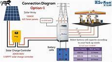 best solar inverter in india 100kw off grid solar system