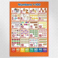 education poster a3 numbers 1 100 education poster funky monkey house