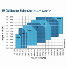 Women S Climbing Harness Size Chart Sizing Chart For Climbing Harnesses By Sitepro1