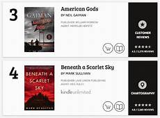 Amazon Nonfiction Charts Amazon Charts Top 10 Facts About The Next Generation