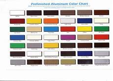 Wrisco Aluminum Color Chart Aluminum Color Chart Thompson Mathis Metal Mfg Co Inc