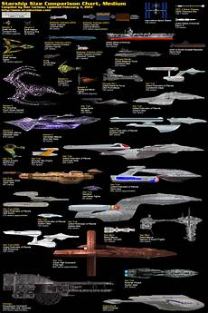 Online Ship Size Comparison Chart The Dork Review Starship Size Charts Small To Massive