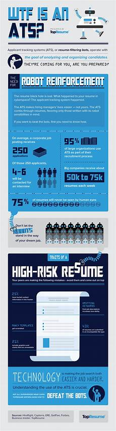 Resume Applicant Tracking System What S An Ats How To Write A Resume To Beat The Applicant