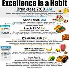 Good Eating Habits Chart South Fiji Kava Cafe Relaxed Healthy Living