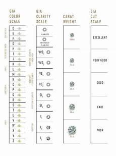 Diamond Grading Chart Diamond Grading Scales The Universal Measure Of