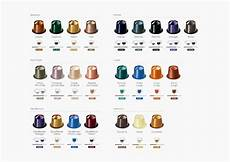 Lavazza Coffee Pods Strength Chart Nespresso 174 Wall Chart V 2 Grenville Hamlyn Pulse