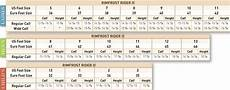 Mountain Horse Boots Size Chart Mountain Horse Ladies Rimfrost Rider