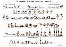Yoga Primary Series Chart Ashtanga Secondary Series Ashtanga Yoga Ashtanga