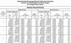 Paycheck Calculator Florida 2020 Federal Wage Grade Pay Chart 2020 Best Picture Of Chart