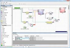 Visual Programming Visual Programming Cooking The Spaghetti Trading