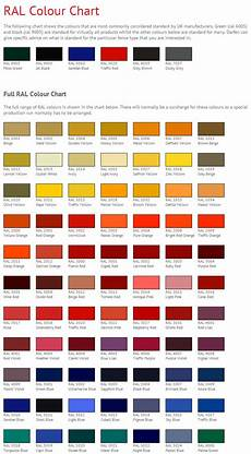 The Color Of Chart Full Ral Color Chart Free Download