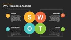 Swot Analysis Ppt Swot Business Analysis Powerpoint Keynote Template