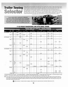 5th Wheel Towing Capacity Chart Ed Koehn Ford Lincoln 2010 Ford F 150 Trailer Towing Guide