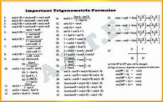 Basic Trig Functions Chart Ssc Exams Prep Trigonometric Formulas