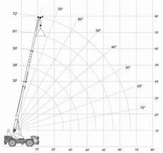 Terex 60 Ton Crane Load Chart Crane Load Charts Brochures And Specifications