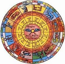 How To Create A Birth Chart How To Simply Read Your Birth Chart Inspiration Of Lyric