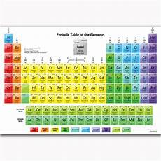 Table Of Elements Chart Mq2138 Periodic Table Chemistry Elements Chart Science