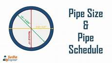 Pipe Size Chart Schedule 80 Pipe Sizes And Pipe Schedule A Complete Guide For Piping