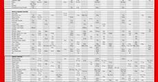 Modular Mates Chart Uses For Tupperware Modular Mates Tupperware Modular