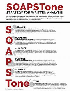 Writing Strategy S O A P S Tone Strategy For Written Analysis Reference