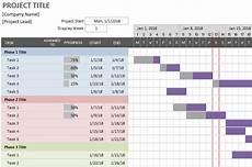 Simple Free Gantt Chart Simple Gantt Chart By Vertex42