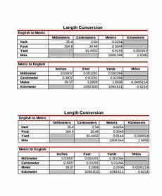 Conversion Chart Basic Metric Conversion Chart 7 Free Pdf Documents