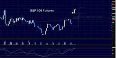 S P 500 Futures Real Time Chart S Amp P Futures Chart Images