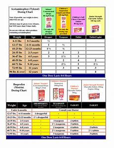 Acetaminophen Tylenol Dosage Chart Tylenol Dosage Kids Google Search Tylenol Dosage How