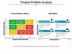 Business Portfolio Analysis Product Portfolio Analysis Powerpoint Images Powerpoint