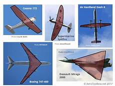 Aircraft Wing Design Calculations Aircraft Wing Area And Aspect Ratio Aerotoolbox Net