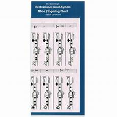 Dr Downing Oboe Dual System Chart John Packer