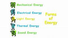 Light Energy To Electrical Energy Examples Examples Of Energy Transformation
