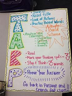 Testing Strategies Anchor Chart Reading Strategies Anchor Chart Reading Strategies