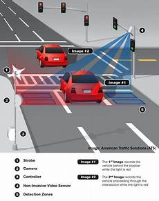 What Do Red Light Cameras Look Like Uk Automated Photo Enforcement Program Red Light Cameras