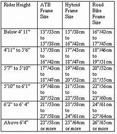 Bike Frame Size Chart Cm Cycloculture How To Buy A Bicycle On Craigslist Org