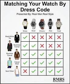 Suit Color Matching Chart Matching Your Watch By Dress Code Infographic