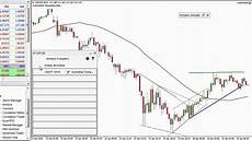 Chart Pattern Recognition Software Autochartist Chart Pattern Recognition And Alerts Tutorial