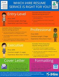Resume Writing Services Free Professional Resume Writing Ihire Resume Services Ihire