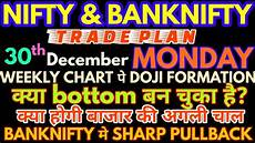 Nifty Option Premium Chart Bank Nifty Amp Nifty Tomorrow 30th December 2019 Daily Chart